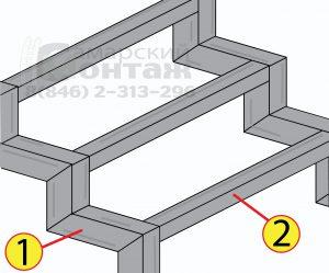 Стоимость лестница металлическая