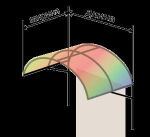 размеры козырька из поликарбоната
