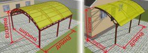 размеры навеса из поликарбоната