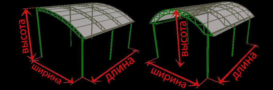 Стоимость навеса из поликарбоната